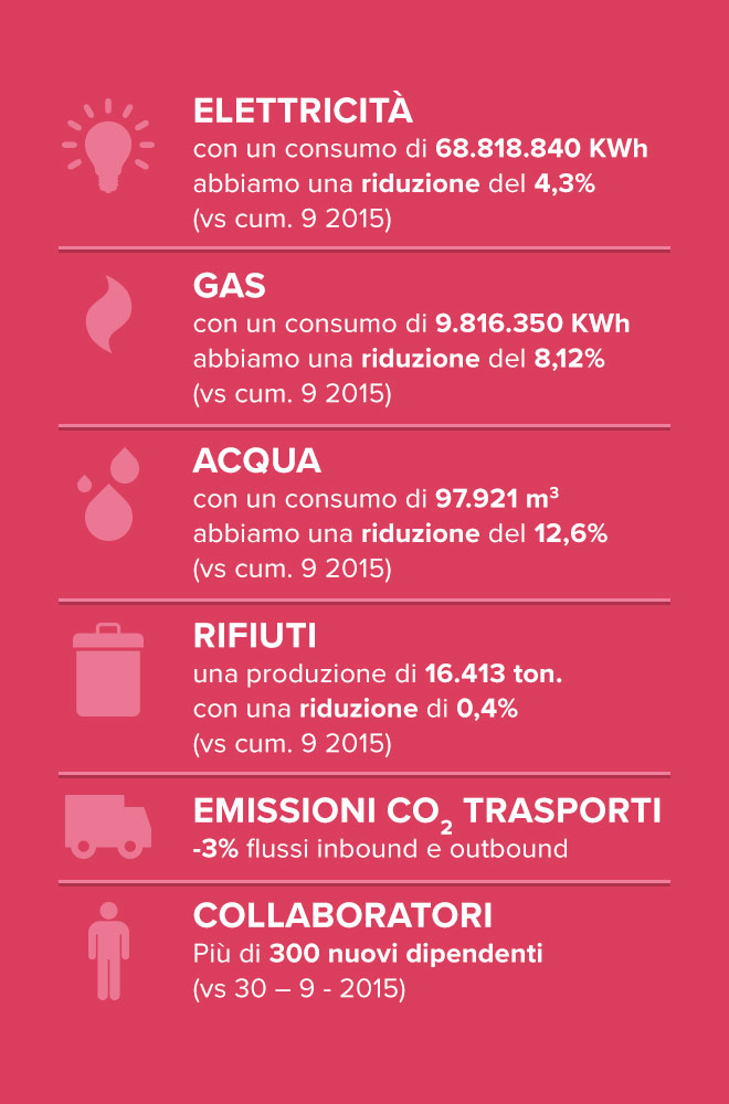 infografica_dati